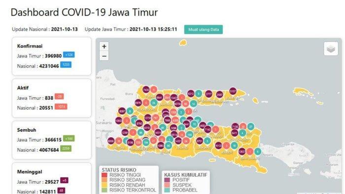 Update Virus Corona Surabaya 13 Oktober 2021:  Ruas Jalan Physical Distancing Tetap Ditutup