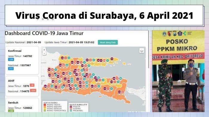 Update Virus Corona di Surabaya 6 April 2021: PPKM Mikro Diperpanjang, Diperluas, dan Diperketat