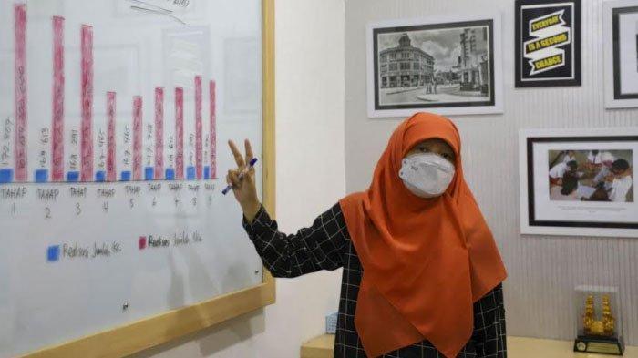 BST saat Pandemi, Wakil Ketua DPRD Surabaya Reni Astuti: Jangan malah yang Berhak Dicoret