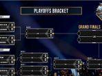 bracket-playoff-mpl-invitational-4-nation-cup.jpg