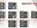 bracket-playoff-mpl-season-7.jpg