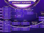 bracket-playoff-nma-season-3-kamis-29-juli-2021.jpg
