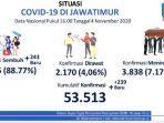 data-satgas-covid-19-jatim-4-november-2020.jpg