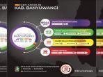 data-sebaran-kasus-covid-19-di-kabupaten-banyuwangi.jpg