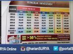 ekonomi-bisnis-investasi_20160821_153756.jpg