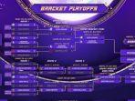 hasil-dan-bracket-playoff-nma-season-3.jpg