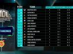 hasil-dan-klasemen-mdl-season-4-week-1.jpg