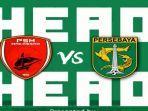 head-to-head-psm-makassar-vs-persebaya-liga-1-2019-green-nord-harus-mampu-tembus-tren-positif-lawan.jpg