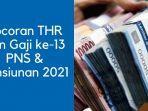 ilustrasi-bocoran-thr-dan-gaji-ke-13-pns-pensiunan-2021.jpg