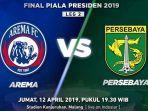 logo-arema-vs-persebaya-final-piala-presiden-2019.jpg