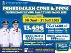 penerimaan-cpns-dan-pppk-pemprov-jatim-2021.jpg
