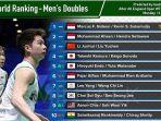 setelah-all-england-open-2020-ini-update-ranking-bwf-terbaru-wakil-indonesia-minions-tak-tergeser.jpg