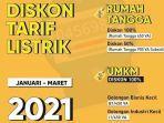 token-listrik-gratis-diperpanjang-maret-2021.jpg