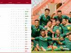 update-klasemen-persebaya-surabaya-liga-1-2020-bajul-ijo-merosot-borneo-fc-di-posisi-puncak.jpg
