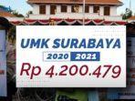 update-umk-surabaya-2021-dan-jatim-tak-naik.jpg