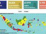 update-virus-corona-di-indonesia-1-agustus-2020.jpg