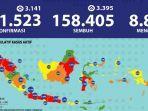 update-virus-corona-di-indonesia-dan-jatim-14-september.jpg
