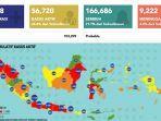 update-virus-corona-di-indonesia-dan-jatim-17-september.jpg