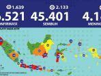 update-virus-corona-di-indonesia-dan-jatim-19-juli-2020.jpg