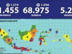 update-virus-corona-di-indonesia-dan-jatim-2-agustus.jpg