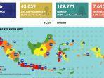 update-virus-corona-di-indonesia-dan-jatim-2-september.jpg