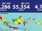 update-virus-corona-di-indonesia-dan-jatim-25-juli-2020.jpg