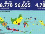 update-virus-corona-di-indonesia-dan-jatim-26-juli-2020.jpg