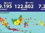 update-virus-corona-di-indonesia-dan-jatim-29-agustus-2020.jpg