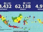update-virus-corona-di-indonesia-dan-jatim-29-juli-2020.jpg