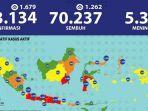 update-virus-corona-di-indonesia-dan-jatim-3-agustus-2020.jpg