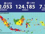 update-virus-corona-di-indonesia-dan-jatim-30-agustus-2020.jpg
