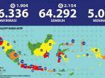 update-virus-corona-di-indonesia-dan-jatim-30-juli-2020.jpg