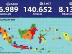update-virus-corona-di-indonesia-dan-jatim-7-september.jpg