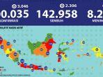 update-virus-corona-di-indonesia-dan-jatim-8-september.jpg