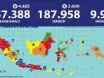 update-virus-corona-di-indonesia-dan-jatim-rabu-23-september.jpg