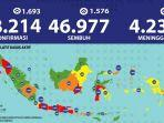 update-virus-corona-di-indonesia-dan-jatim-senin-20-juli-2020.jpg