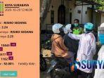 update-virus-corona-di-surabaya-dan-jatim-29-oktober.jpg