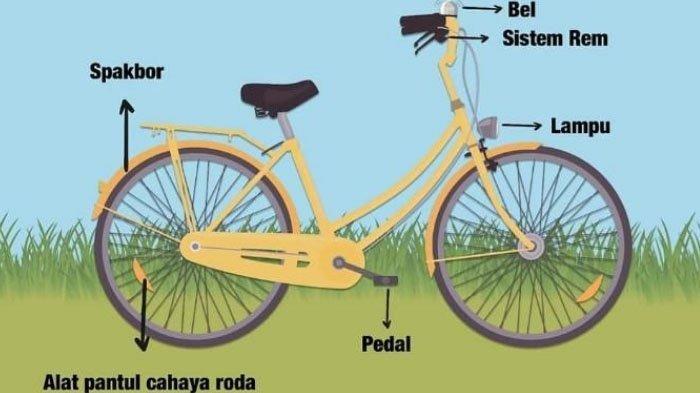 Alat Keselamatan Sesuai Permenhub 59/2020 tentang Keselamatan Pesepeda di Jalan