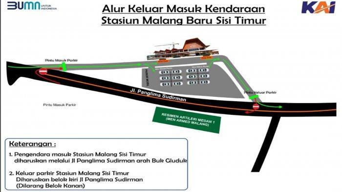 Skema alur lalu lintas keluar masuk ke Stasiun Malang Baru.
