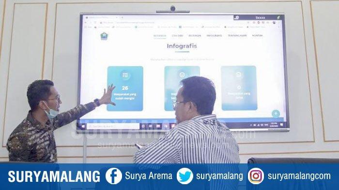 Update Kasus Corona di Kota Malang, 48 Orang Tenaga Medis Masuk Dalam Daftar ODP, Total Ada 111 ODP