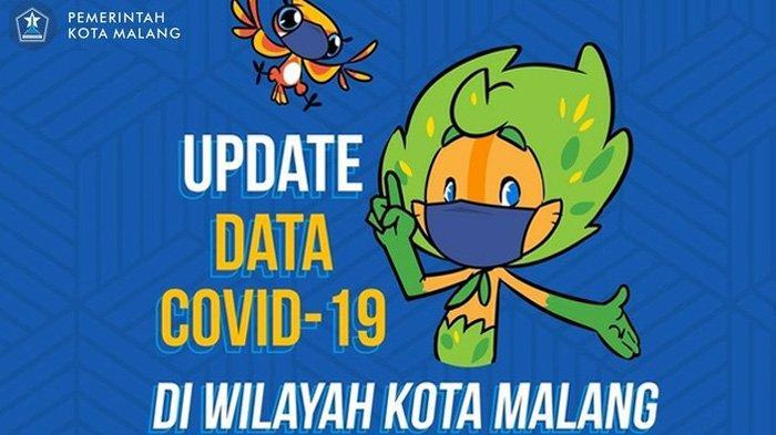 Update Virus Corona Malang dan Vaksin Jumat 11 Juni 2021: Positif Covid-19 6788& Gencar Sosialiasi