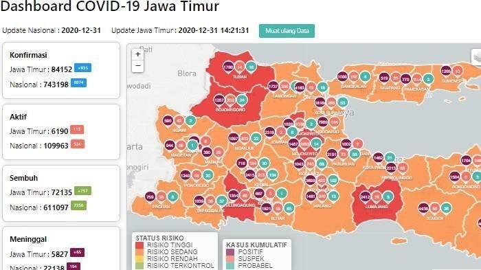 Daftar Zona Merah Jatim Hari Ini Sabtu 2 Januari 2021: Tulungagung, Lumajang, Kota Madiun dan Malang