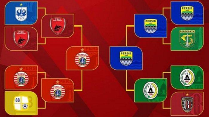 Bagan perjalanan Persib Bandung Vs Persija Jakarta menuju Final Piala Menpora 2021