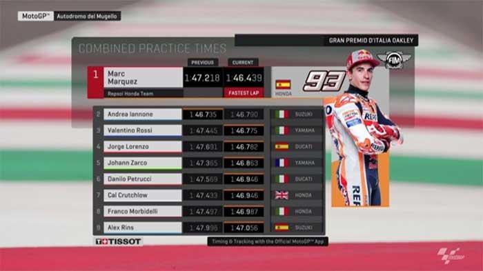 Hasil FP3 MotoGP Italia: Marc Marquez vs Valentiono Rossi vs Jorge Lorenzo, Ketat!