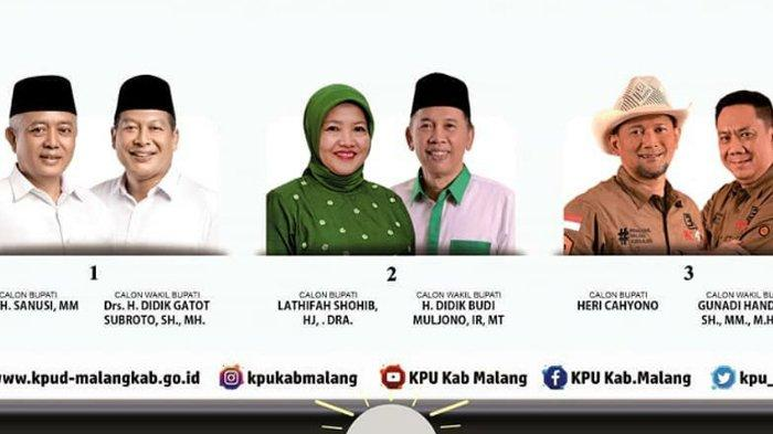 Update Real Count Pilkada Malang 2020 Jumat 18 Desember: Sanusi 44,9% Lathifah 42,5% Heri 12,6%