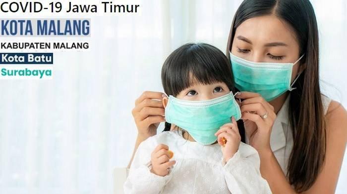 UPDATE Covid-19 di Malang Batu Surabaya & Jatim Senin 28 September 2020: Positif 4025 Sembuh 35543