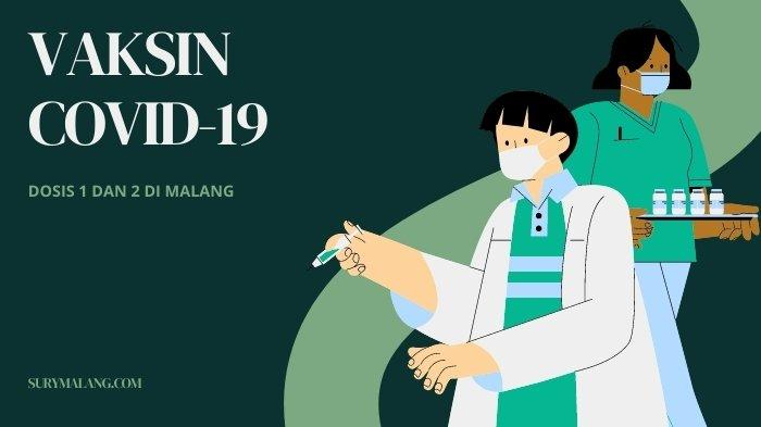 Info Vaksin Covid-19 di Malang Hari Ini Senin 6 September 2021 dan Update Virus Corona Aktif: 625