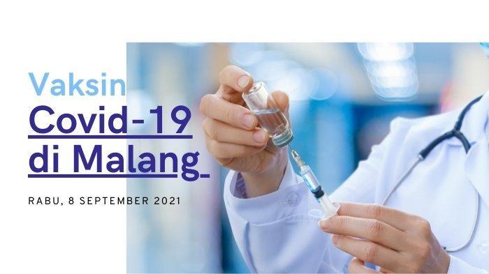 Info Vaksin Covid-19 di Malang Hari Ini Rabu 8 September 2021 dan Update Virus Corona Aktif: 567
