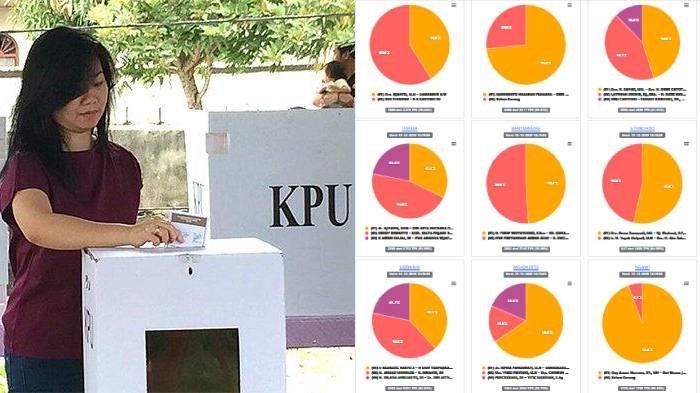Ilustrasi warga menyalurkan hak suaranya di pemilu kolase real count hasil Pilkada Malang dan Jatim
