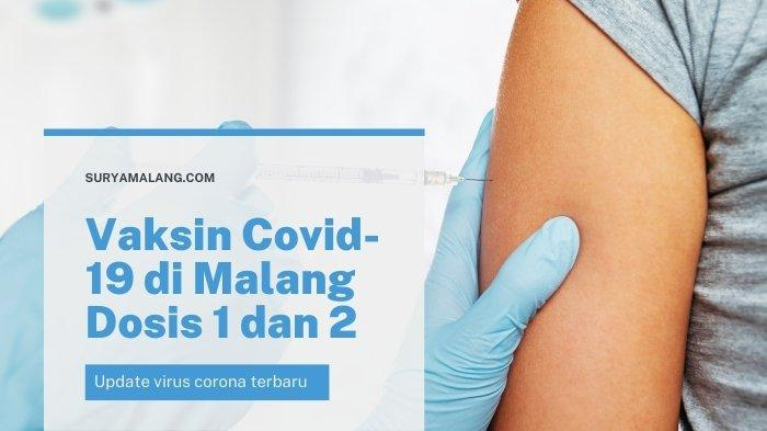 Info Vaksin Covid-19 di Malang Hari Ini Jumat 3 September 2021 dan Update Virus Corona Aktif: 757